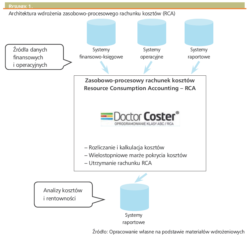 doctor-coster-first-data