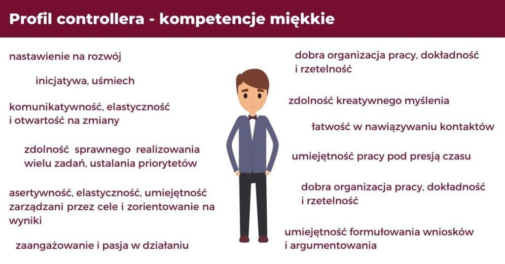 Profil controllera - kompetencje miękkie