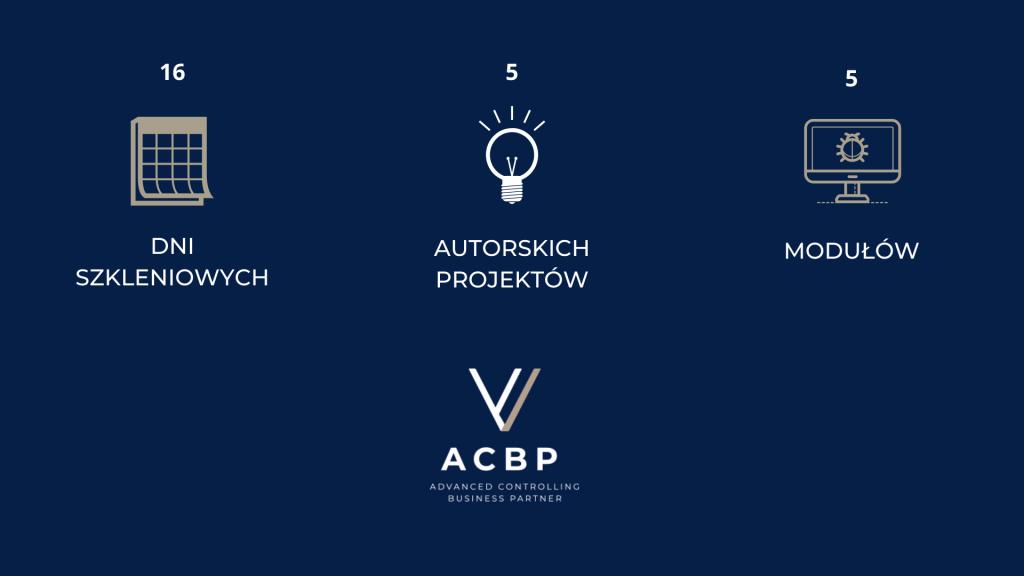 Program ACBP